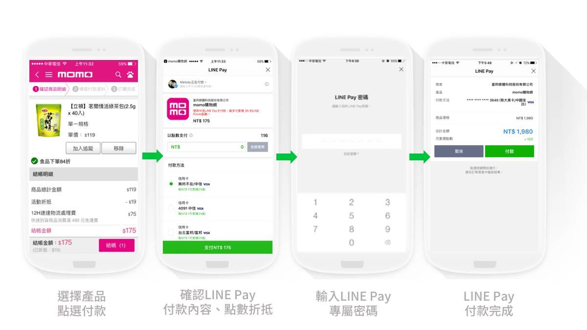 網購LINE Pay手機版