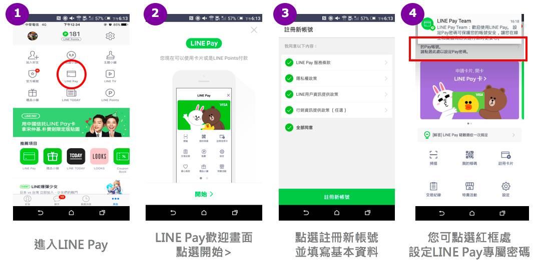 註冊LINE Pay步驟