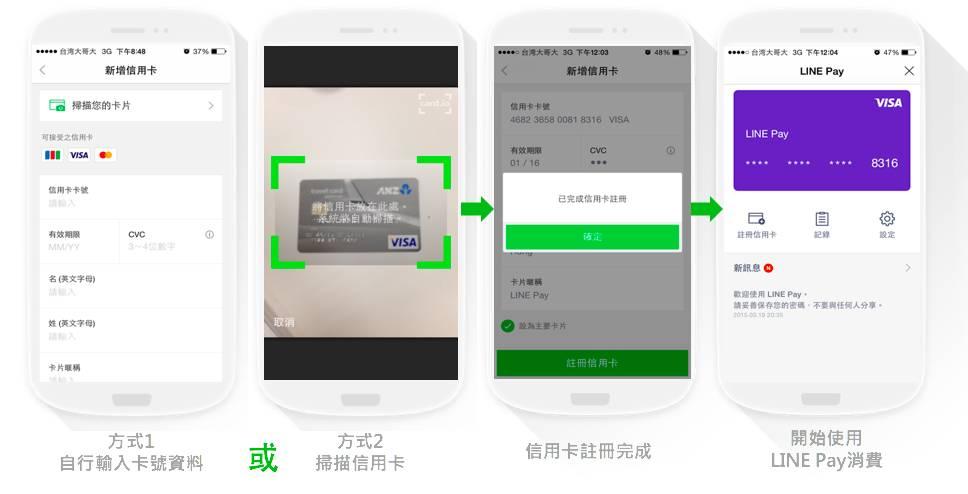LINE Pay綁定信用卡:簽帳金融卡